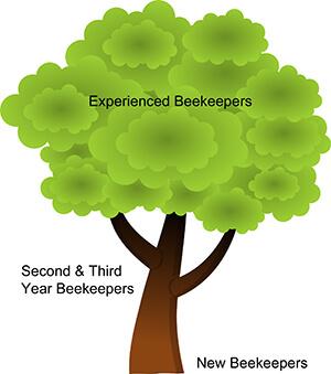 Burlew_Tree-of-Knowledge